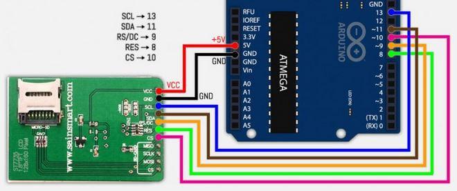 Arduino Uno R3との接続