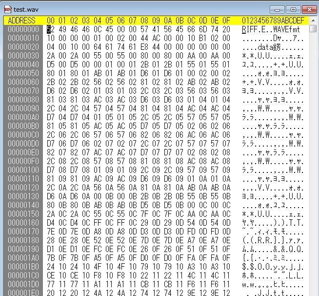 作成したWaveファイルのバイナリダンプ