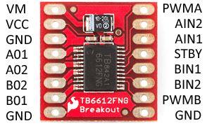 TB6612FNGのピン配置
