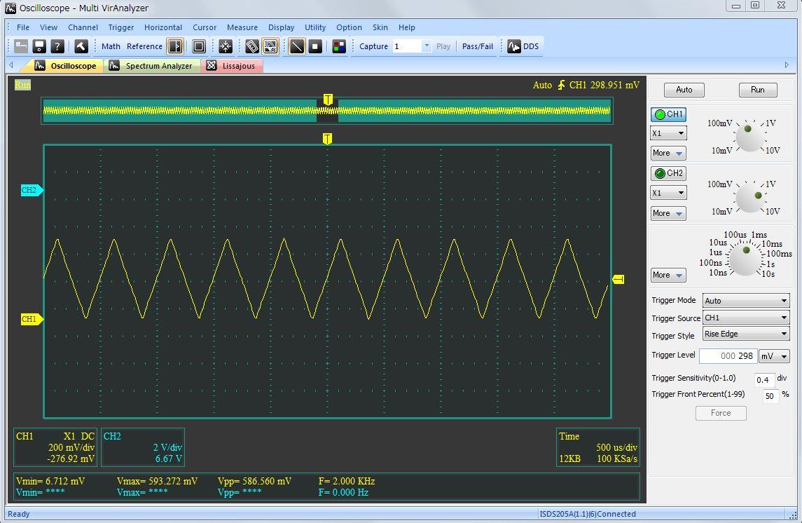 AD9833による2kHzの三角波の発生
