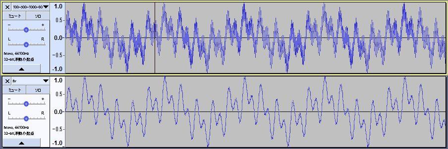 FIRディジタルフィルタ後の波形